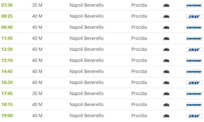 Napoli to Procida.JPG